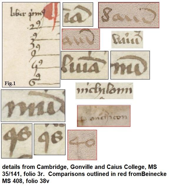 Cantimpre script Cambridge