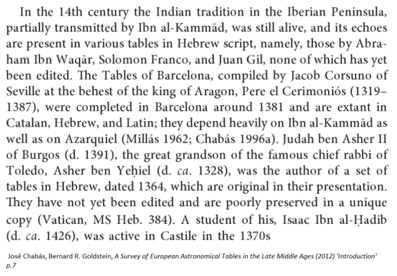 quote stars Jews Spain astronomical tables 14thC Indian trad